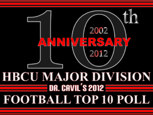 Dr_Cavil's_Major_Top_10_Poll