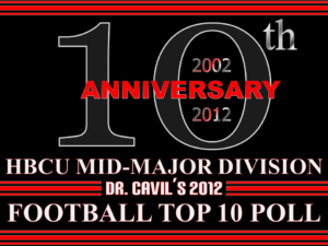 Dr_Cavil's_Mid-Major_Top_10_Poll