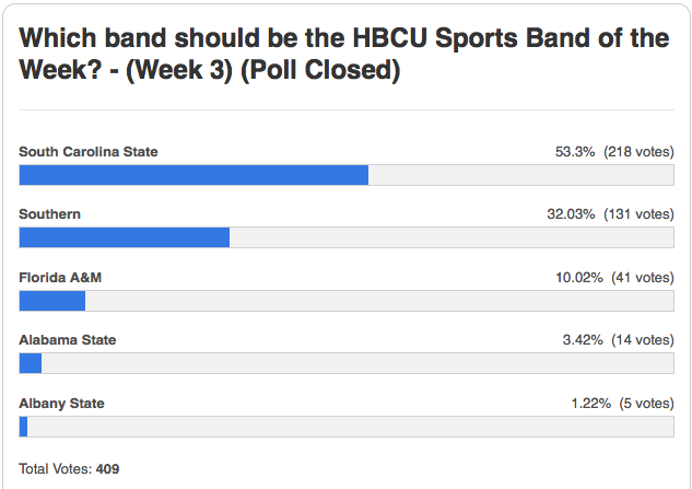poll-results-wk3
