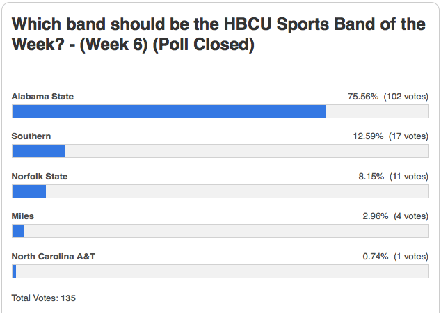 asu-band-poll