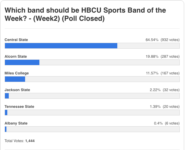 central-state-band-poll